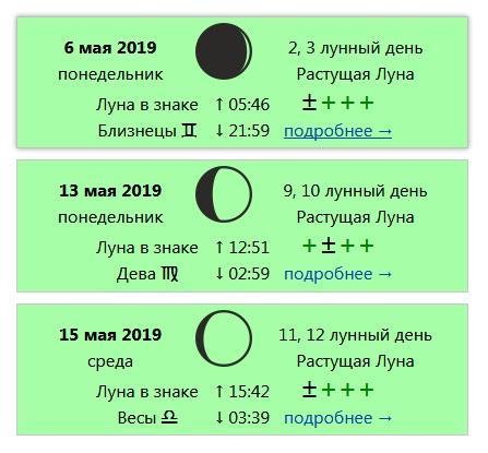 Лунный календарь стрижек на 2019 год