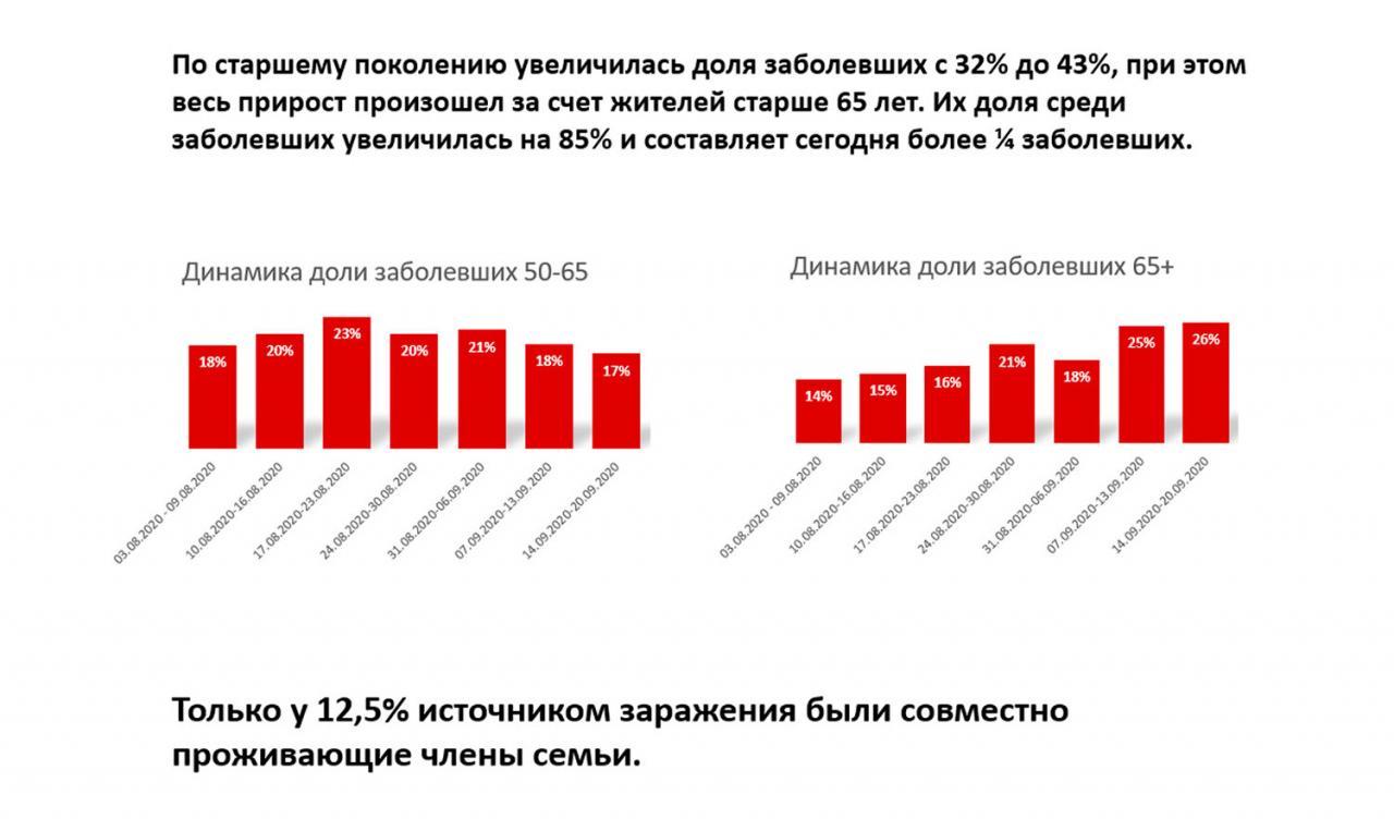 Когда власти Москвы разблокируют социальные карты школьников и пенсионеров? Последние новости